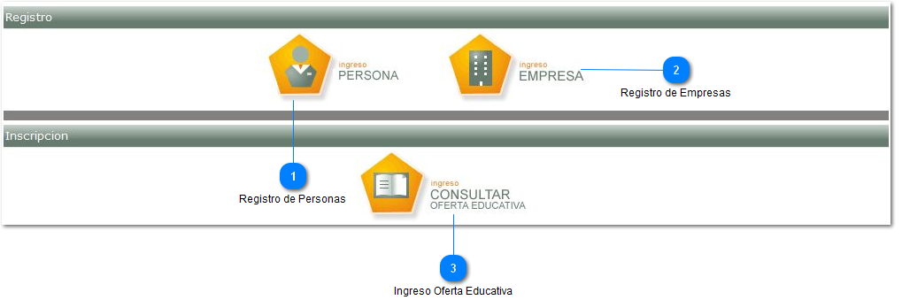 a20482380635a Ventana Registro de Nuevo Usuario